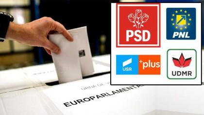 Surpriză uriașă la alegerile europarlamentare. Rezultatele parțiale de la ora 11.00 sunt edificatoare